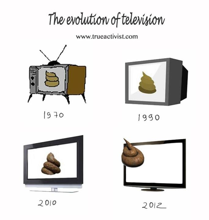 the evolution of television, shit, hd