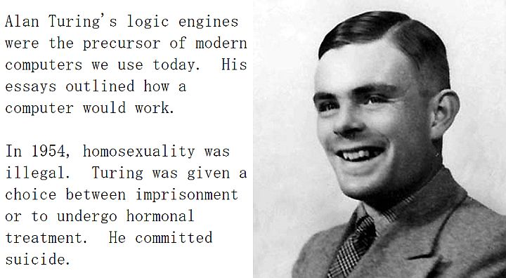 alan turing ha tea n danger