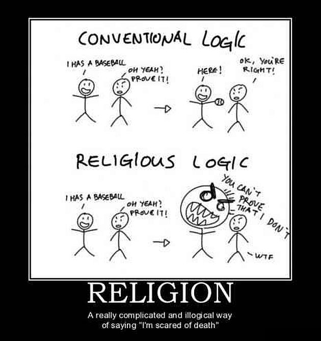 Conventional Logic Vs Religious Logic