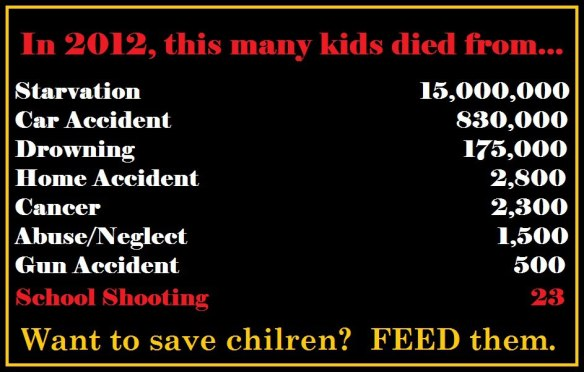 In 2012 This Many Kids Died From