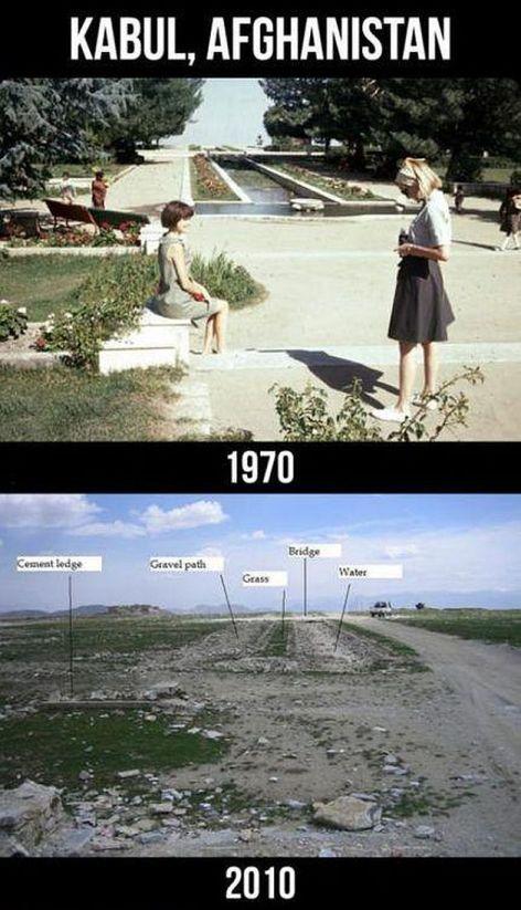 Kabul Afghanistan 1970 2010