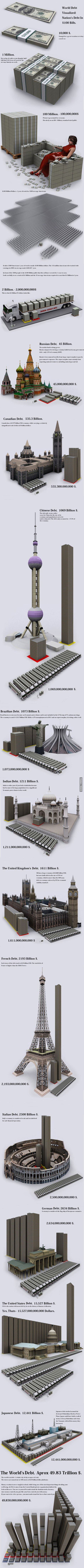 World Debt Visualized Nation's Debt In $100 Bills