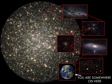 You Are Somewhere On Here