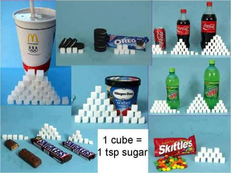 1 Sugar Cube Equals 1 Tsp Of Sugar