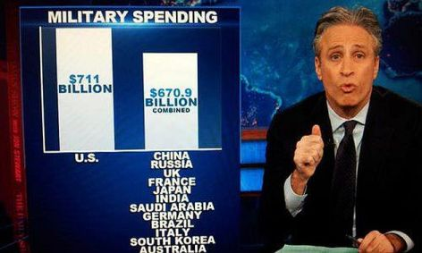 Daily Show Jon Stewart Comedy Central Military Spending USA China Russia UK France Japan India Saudi Arabia Germany Brazil Italy South Korea Australia