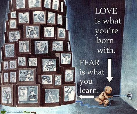 Love Is What You're Born With Fear Is What You Learn