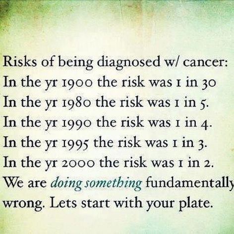 Risks Of Being Diagnosed With Cancer Over The Years