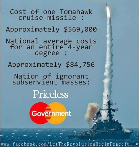 Cost Of One Tomahawk Cruise Missile