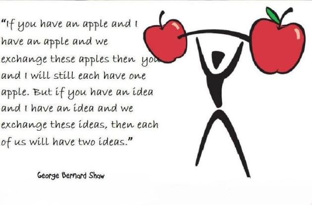 George Bernard Shaw If You Have An Apple