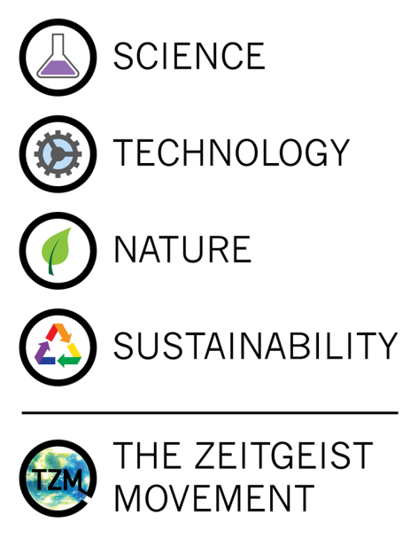 Science Technology Nature Sustainability The Zeitgeist Movement