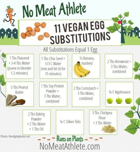 11 Vegan Egg Substitutions