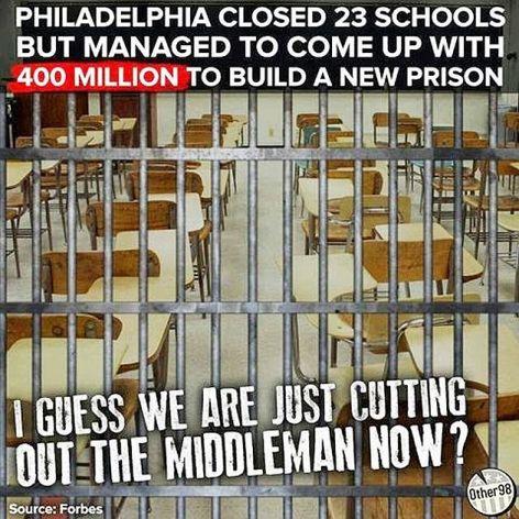 Philadelphia Closed 23 Schools But