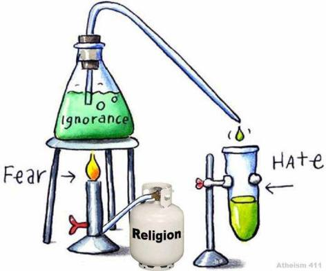 Religion, Fear, Ignorance, Hate