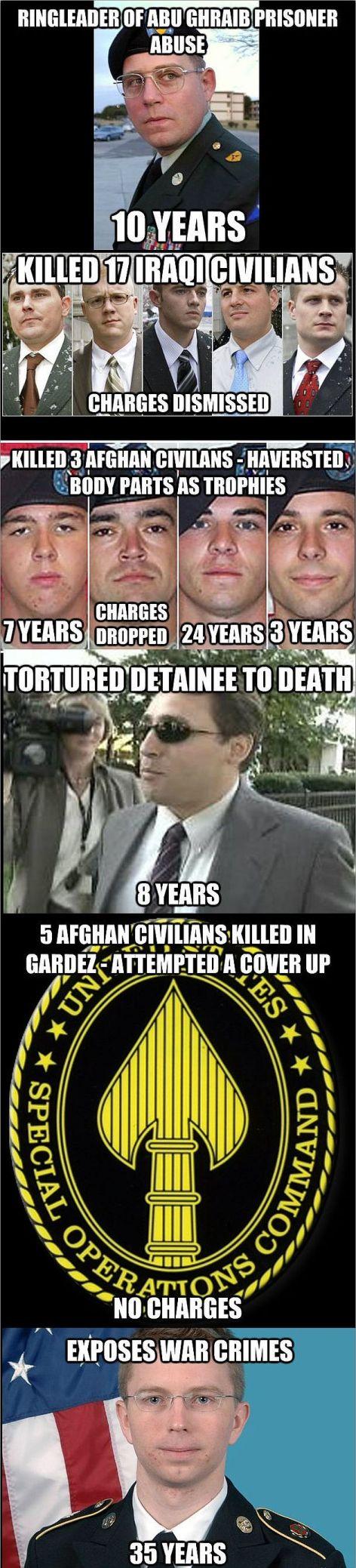 Ringleader Of Abu Ghraib Prison Abuse