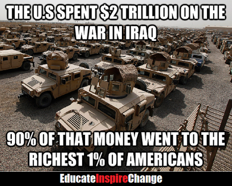 The US Spent $2 Trillion On The War In Iraq