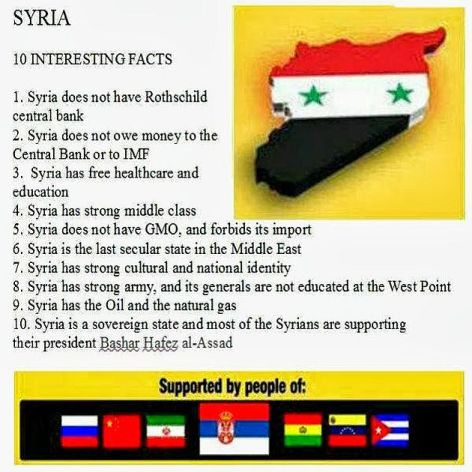 Syria 10 Interesting Facts