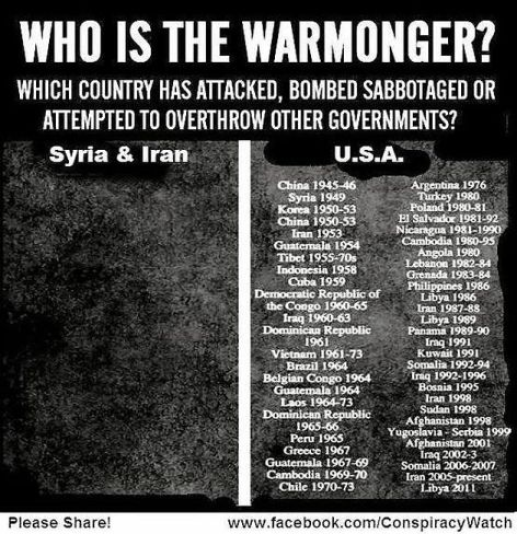 Who Is The Warmonger Which Country