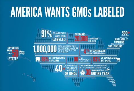 gmo-label-it