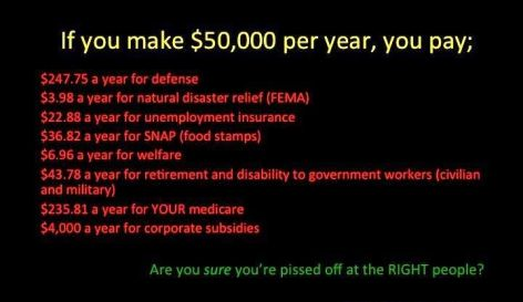 If You Make $50,000 Per Year You Pay
