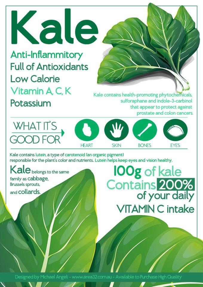 Kale anti inflammatory