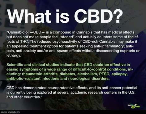 What Is CBD Cannabidiol is a compound