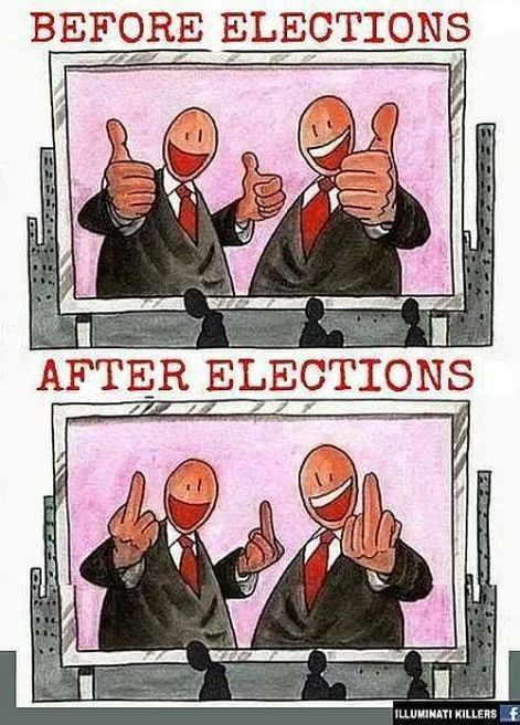 before elections after elections