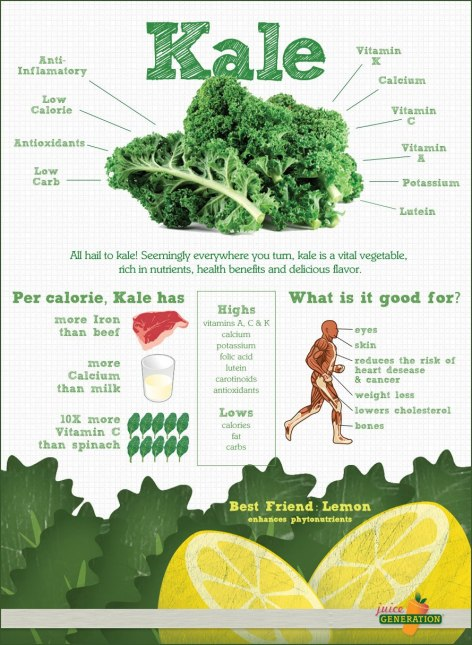 Kale anti-inflamatory antioxidants