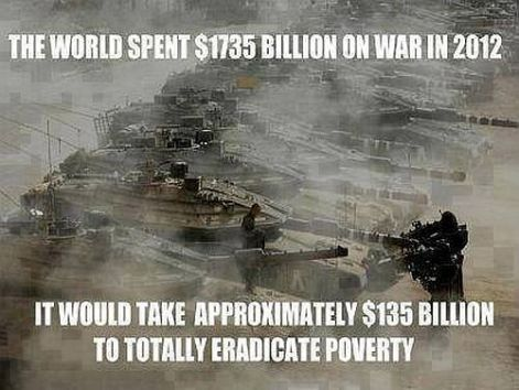 The world spent $1735 billion on war