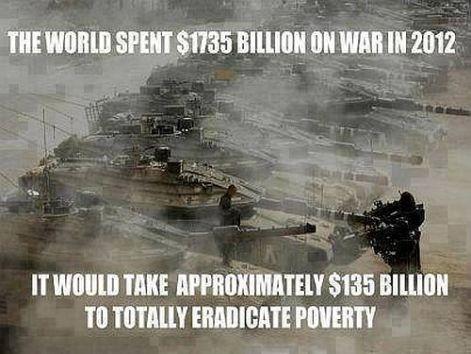 The world spent $1735 billion on war
