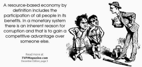 A Resource-Based Economy By Definition