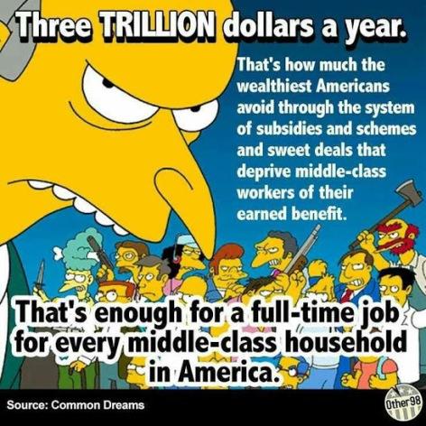 Three Trillion Dollars A Year